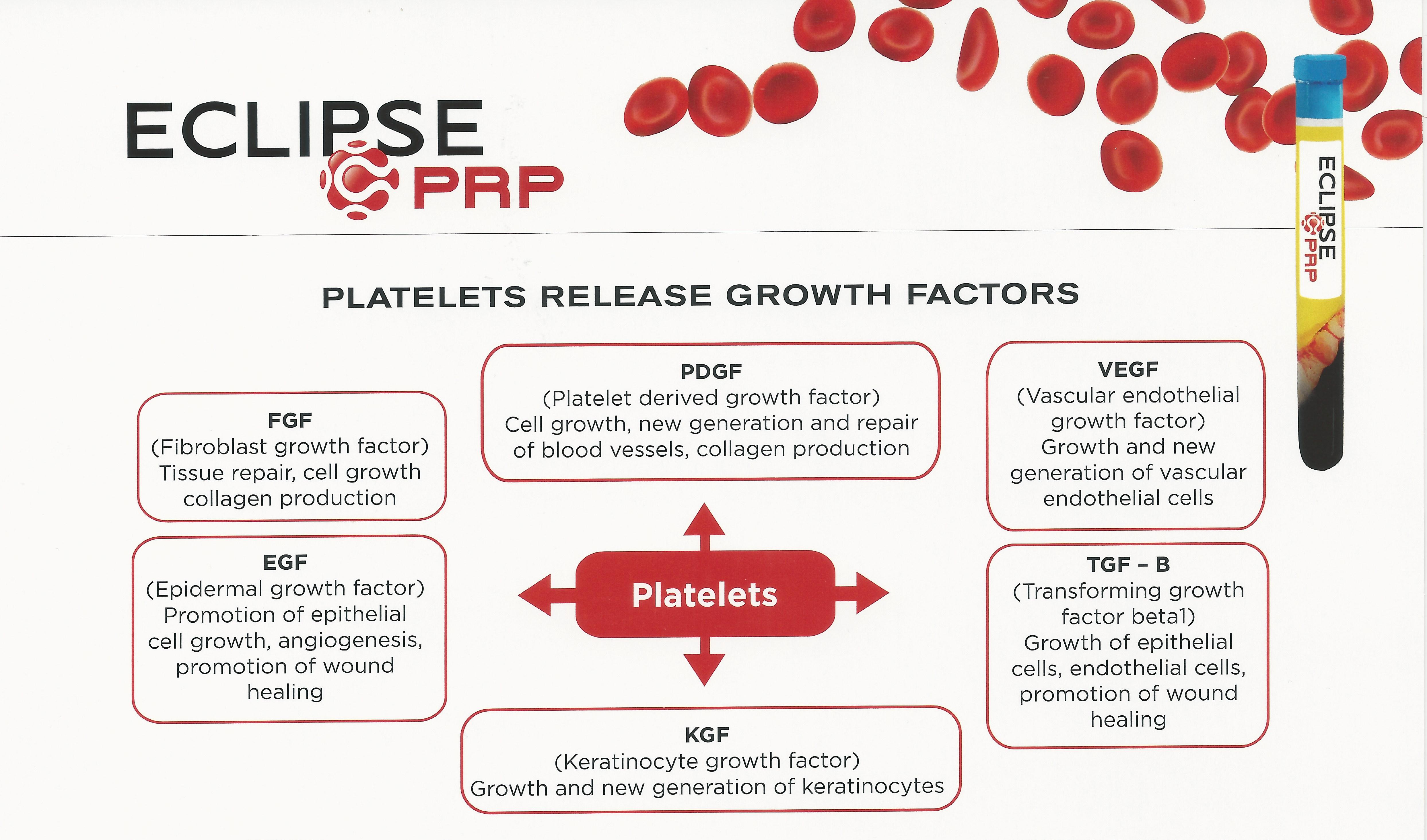 PRP Eclipse Growth Factors